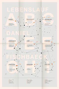 fantastic (!) CV by daniel fischbaeck