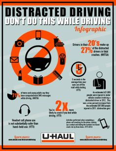 Distracted driving safety infographic covering what NOT to do while driving! Driving Safety, Driving Tips, Drivers Ed, Distracted Driving, Safety Posters, Sms Message, Driving School, Home Schooling, Safety Tips