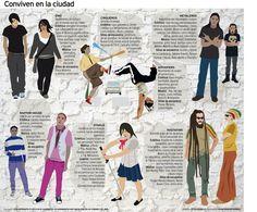 Afbeeldingsresultaat voor tribus urbanas vocabulario