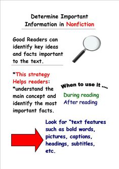 All Reading Strategies are Property of MSD of Wayne Township