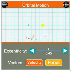 Dispel your fear of heights and go skydiving with this interactive this simulation is from the physics classrooms physics interactives collection the orbital motion interactive is simulates the elliptical motion of a fandeluxe Image collections
