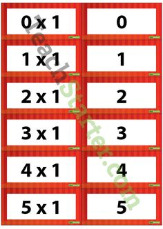 Multiplication Flash Cards - 1 Times Table | Teach Starter - Teaching Resources