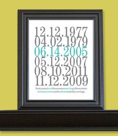 First comes love, then comes marriage....this modern, subway art style piece uses important dates in your family. The top 2 dates represent the couples birthdays, the middle is a wedding date, and the latter dates represent the birthdays of your children.
