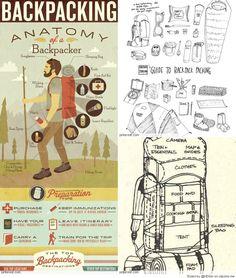 Hiking & Backpacking Trip Ideas