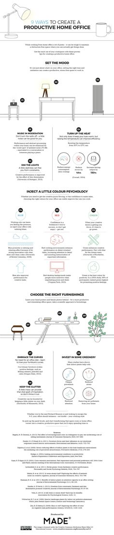 productive home office (Infographic)
