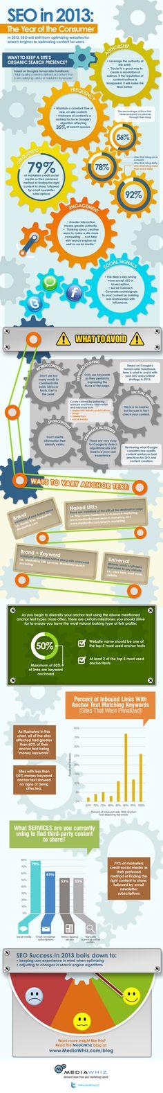 #SEO tips voor 2013 - #infographic #google