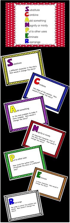 Higher Order Thinking Skills with SCAMPER the Text ~ for Fiction - right brain side :) Reading Projects, Reading Resources, Reading Strategies, Avid Strategies, Teaching Writing, Teaching Tools, Thinking Skills, Critical Thinking, Habits Of Mind