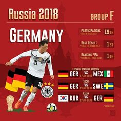 Germany in the World Cup  Group F .  #GroupF #WorldCup #Russia2018 #Germany #Deutschland #GER #Mexico #México #MEX #Sweden #SWE #SouthKorea #KOR #Moscow #Novgorod #Sochi  #Rostov #Kazan .  Source #FIFA and Wiki .  #countries #maps #map #flags #flag #infographic #football #soccer #travels #forpix #inforpx .  @m10_official @dfb_team @arsenal .  Design @mmcasimiro  Follow @inforpx @forpixdesign