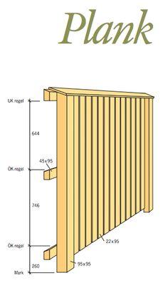 Plank stående byggbeskrivning. Illustration från broschyren Trägårdsbygge (utan d), Föreningen Svenskt Trä