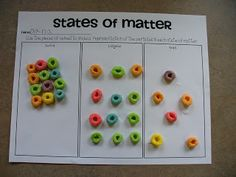 marshmallow states of matter | ... mores after our study of the states of matter we learned all about