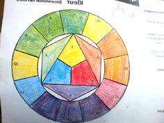 Kleurencirkel, je mocht drie kleuren gebruiken. Rood, blauw, geel