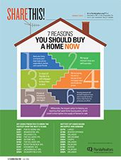 7 Reasons why buying a home in 2016 is a good idea.  Real Estate, Miami, Miami beach, investment, for sale, elizabethsellsmiami, Realtor,