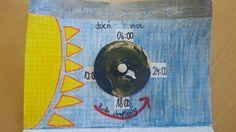 Gdzie jest teraz dzień, a gdzie noc? Model do demonstracji następstwa nocy i dnia, i rachuby czasu na Ziemi, nasza planeta, prace uczniów, kl. VI