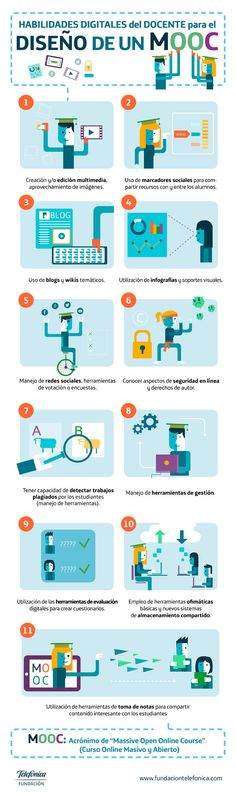 mooc infografia educacion Las competencias digitales del docente para diseño de MOOC Massive Open Online Courses, Spanish Projects, Flipped Classroom, Science And Technology, Multimedia, Digital Marketing, Coding, Teaching, Tic Tac