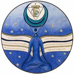 Chakra art print with affirmations & crystals - throat chakra || chakra print || chakra gift || gift for yogi || yoga studio art #etsy #chakraart #chakramandala #chakramandalaart #mandalaart #chakrahealing
