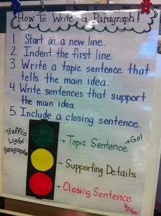 Step by step directions to guide students through writing their own paragraph and teach them how to return to the next line also