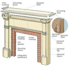 How to put together a classic fireplace surround and mantel  from stock lumber and moldings. | Illustration: Gregory Nemec | thisoldhouse.com