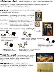 G6principles2006.jpg 492×640 pixels