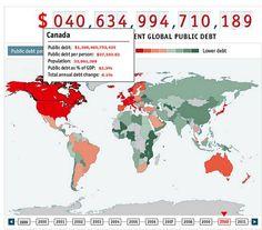 Schulden in de wereld