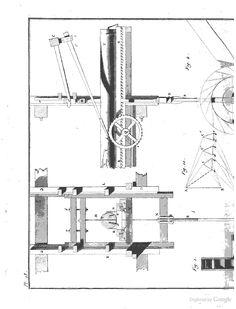 Crankshaft and saw frames in a sawmill (after Krook