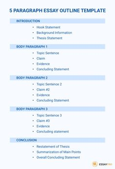 Elementary Research Paper Outline Template Outline