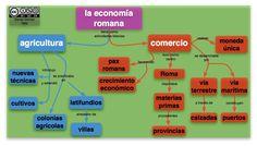 Profesor de Historia, Geografía y Arte: Roma Antigua. La economía  romana,