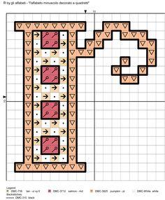 alfabeto minuscolo decorato a quadretti R