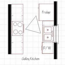 Kitchen Design Plans kitchen floor plans | kitchen floorplans 0f kitchen designs