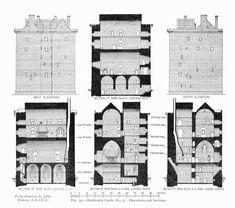 wildoute:  Borthwick CastleElevations & Sectionsfrom drawings by John Watson