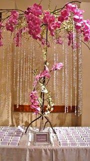 #pinkwedding #wedding #exclusivelyweddings