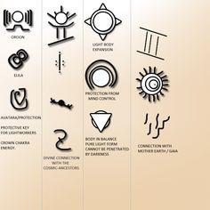 Old Symbols for Angels | Ancient Angel Symbols Pictures