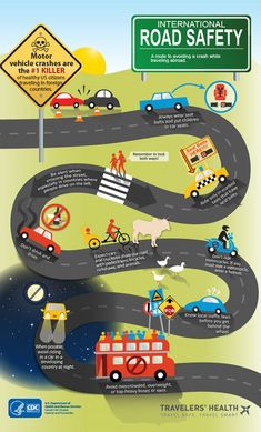 5 Safety Tips for Drivers, Passengers, and Pedestrians . Road Safety Quotes, Road Safety Games, Road Traffic Safety, Road Safety Poster, Road Safety Tips, Safety Talk, Driving Safety, Safe Driving Tips, Safety Posters
