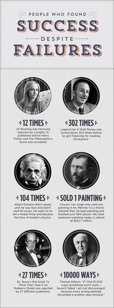 Pessoas famosas que encontraram o sucesso depois do fracasso