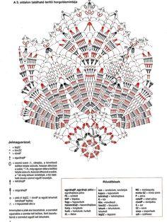 """Photo from album """"Dekoratives Hakeln on Yandex. Crochet Bear, Crochet Home, Thread Crochet, Crochet Gifts, Crochet Stitches, Crochet Doily Diagram, Crochet Flower Patterns, Crochet Motif, Crochet Doilies"""