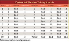 Beginner training schedule for a half marathon. Start now and be ready for the Tulip Festival Half Marathon, 5K, and Kids 1-Mile Run.