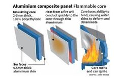 An Update of Combustible Cladding - A Must Read Safety Inspection, Cladding, Insulation, Surface, Thermal Insulation