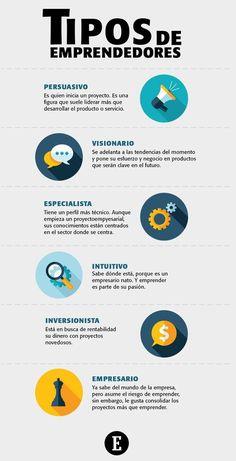 6 tipos de Emprendedores #infografia