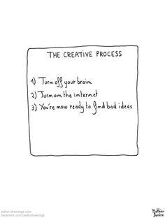 ahh, o processo criativo.