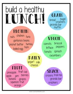 Build a Healthy Lunch free printable download. Teach your kids to pack their own school lunches the healthy way! #overstuffedlife