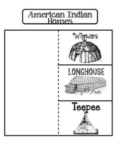 Free Native American Homes Chart and Book from Loving 2