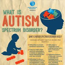 a study on the connection of theory of mind and autism spectrum disorder Connection of mirror neurons and theory of mind in autism autism is a spectrum disorder which is also multi-faceted and impairs many different levels of functioning.