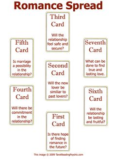 What Are Tarot Cards? Made up of no less than seventy-eight cards, each deck of Tarot cards are all the same. Tarot cards come in all sizes with all types Love Tarot Reading, Card Reading, Love Tarot Spread, Relationship Tarot, Tarot Cards For Beginners, Tarot Card Spreads, Tarot Astrology, Future Love, Tarot Card Meanings