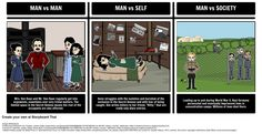 Anne Frank The Diary of a Young Girl - Literary Conflict: Using a T-Chart storyboard / graphic organizer, students should analyse The Diary of Anne Frank as it relates to Man vs Man, Man vs Self, and Man vs Society.