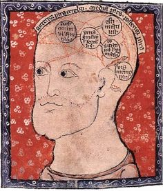 Medieval Brain Map