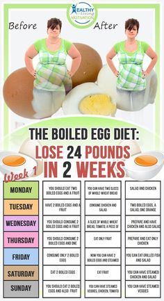Two weeks diet plan that can help you lose 24 pounds.