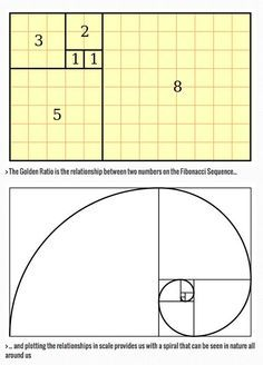 The Golden Ratio: a designer& guide. The Golden Ratio is a beautifully simple piece of mathematical theory that can help make your designs feel well proportioned and pleasing on the eye. We explain how to use it. Graphisches Design, Logo Design, Grafik Design, Geometric Art, Sacred Geometry, Art Techniques, Art Lessons, Designer, Science