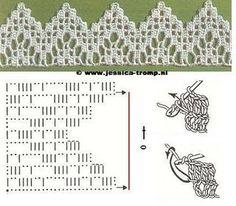 Hooked on crochet: Barradinhos