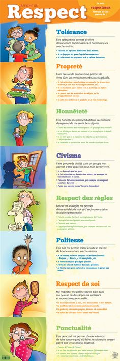 Affiche pour la classe: Respect