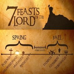 7 Feasts of the Lord Bible Study Guide, Scripture Study, Feasts Of The Lord, Understanding The Bible, Learn Hebrew, Hebrew Words, Religion, Bible Knowledge, Bible Truth