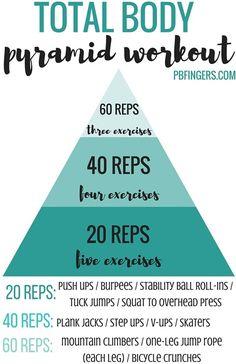 Total Body Pyramid Workout | Peanut Butter Fingers | Bloglovin'